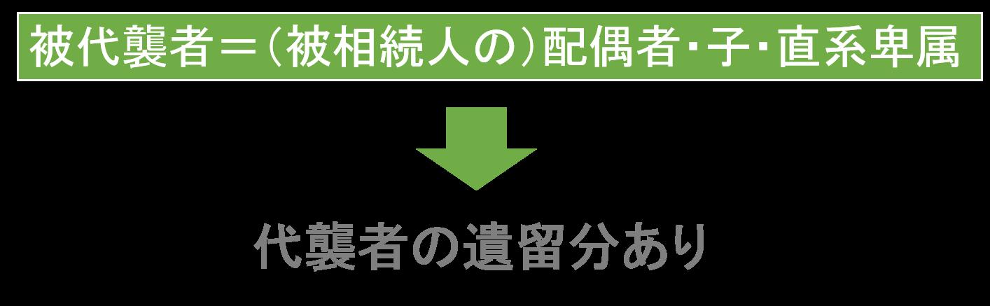 daisyu-iryubun1.png