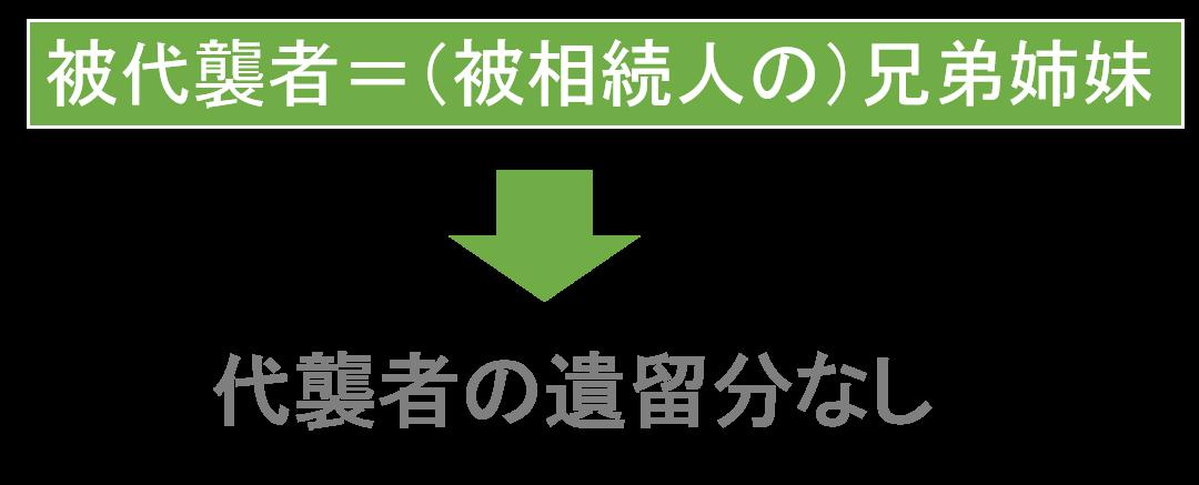daisyu-iryubun2.png