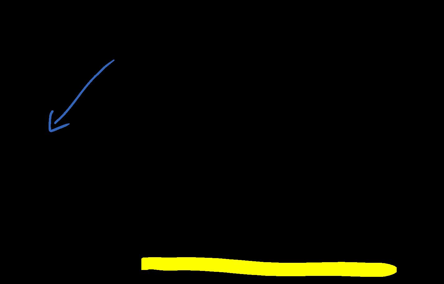 遺留分計算の基本